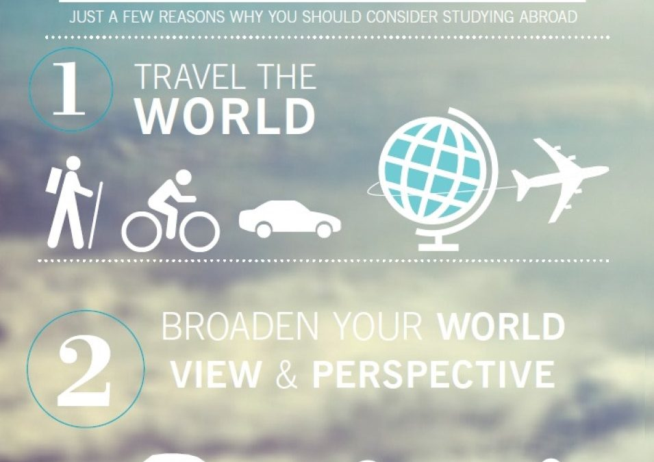 10 factors to consider while choosing your study abroad destination
